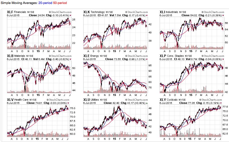Sectors-diverging-2015-07-06